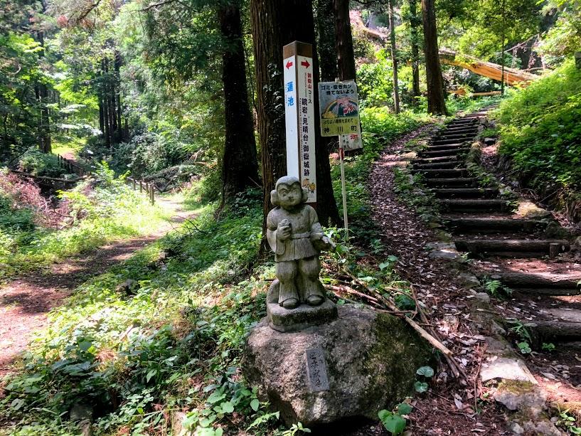 金さな神社 ハイキングコース