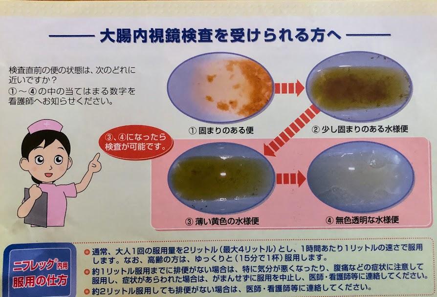 ポリープ 後 の 食事 大腸 切除